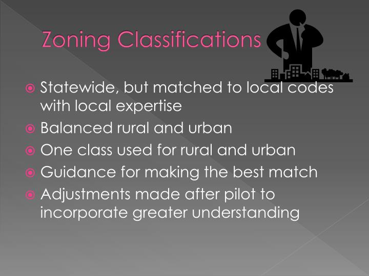 Zoning Classifications