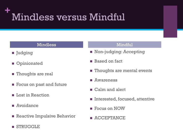 Mindless versus Mindful
