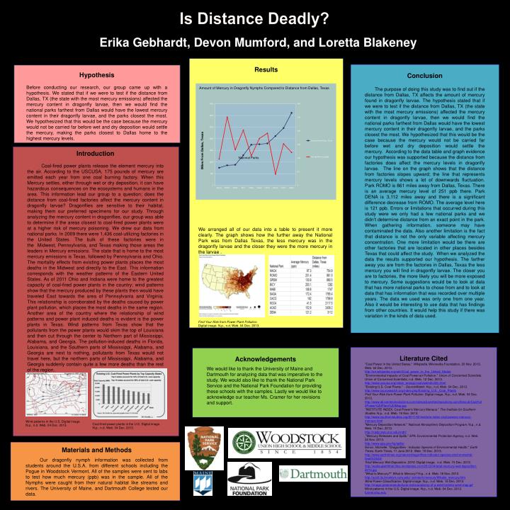 Is Distance Deadly?
