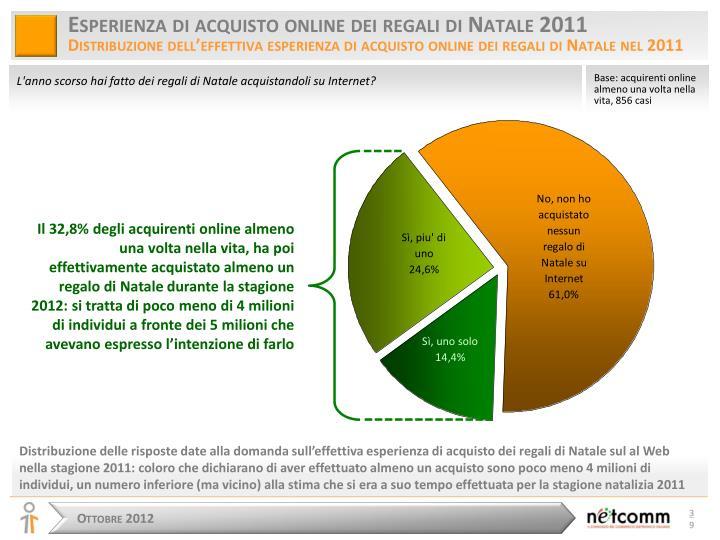 Esperienza di acquisto online dei regali di Natale 2011