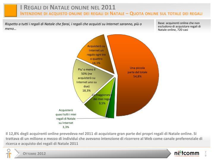 I Regali di Natale online nel 2011