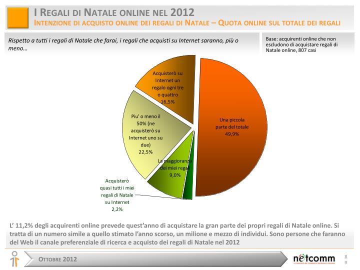 I Regali di Natale online nel 2012