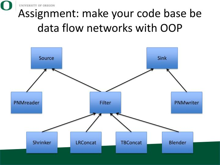 Assignment: make your code base be data flow networks with OOP