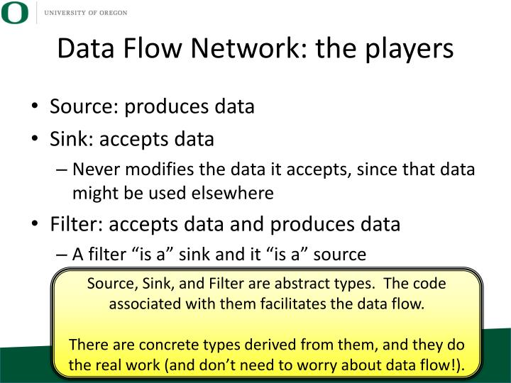 Data Flow Network: the players