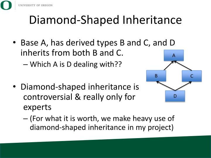 Diamond-Shaped Inheritance