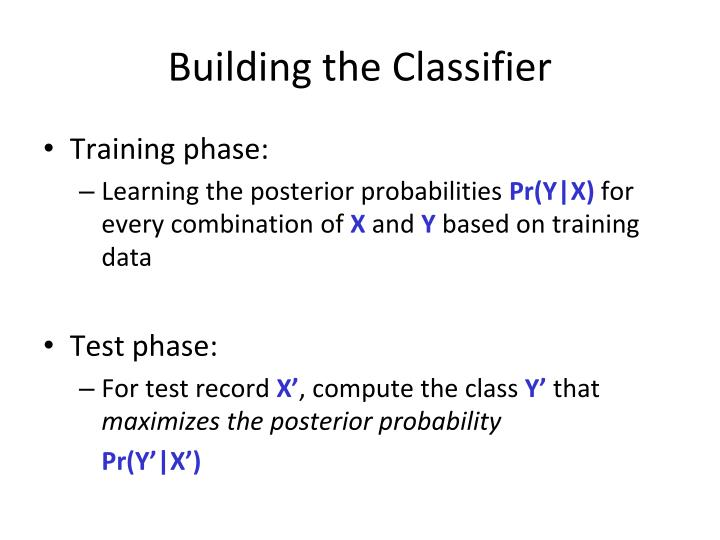 Building the Classifier