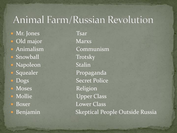 Animal Farm/Russian Revolution