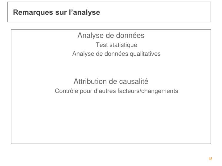Remarques sur l'analyse