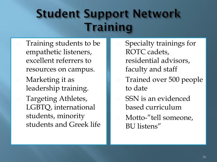 Student Support Network Training
