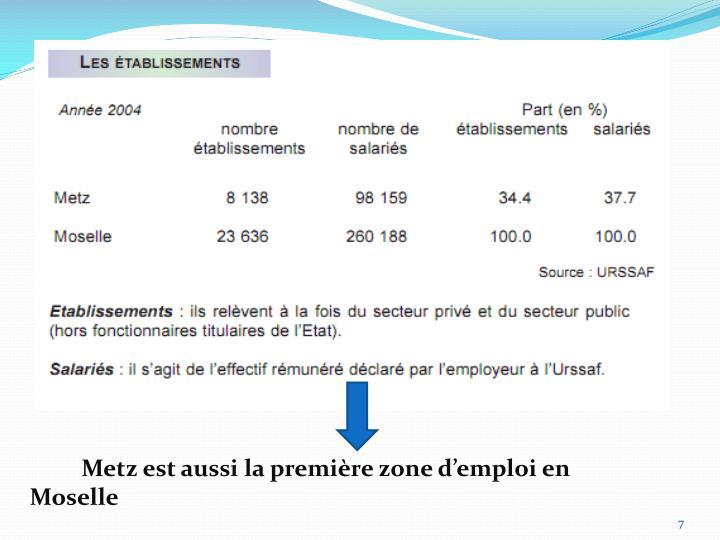 Metz est aussi la première zone d'emploi en Moselle