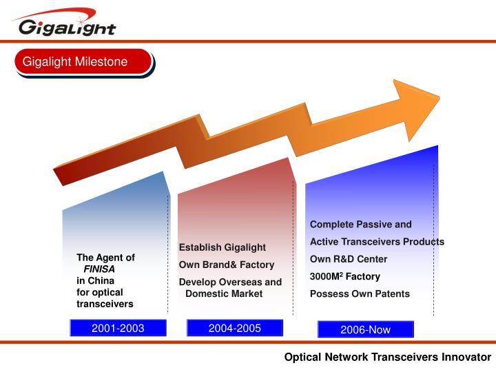 Gigalight Milestone