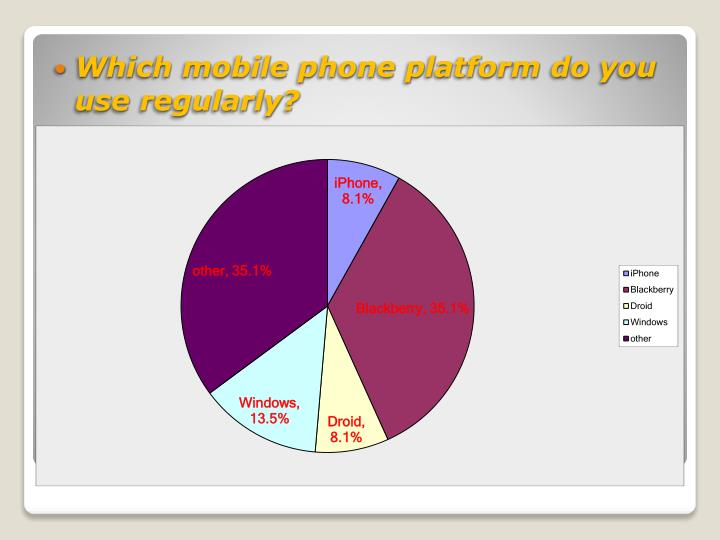 Which mobile phone platform do you use regularly?