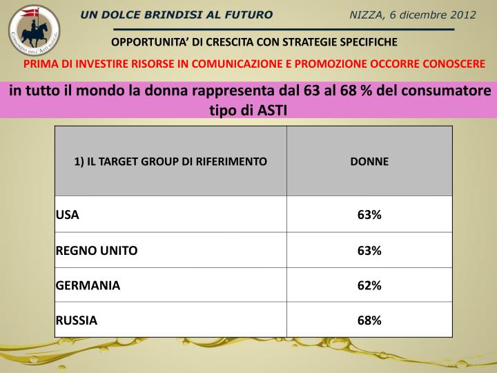 OPPORTUNITA' DI CRESCITA CON STRATEGIE SPECIFICHE