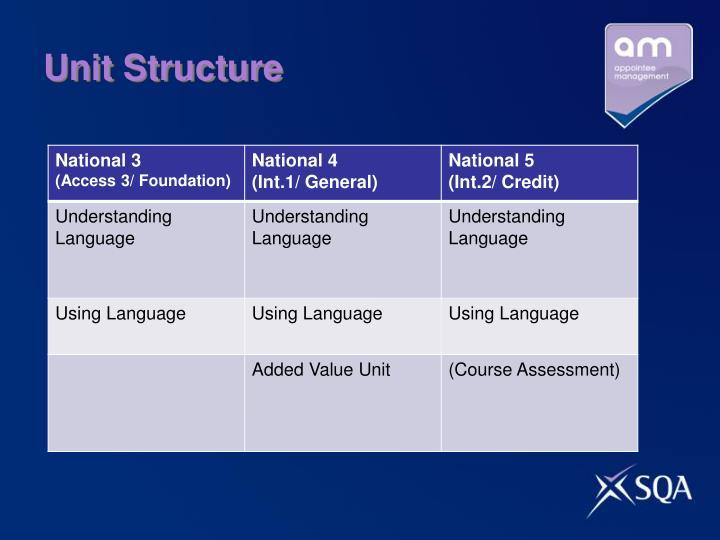 Unit Structure