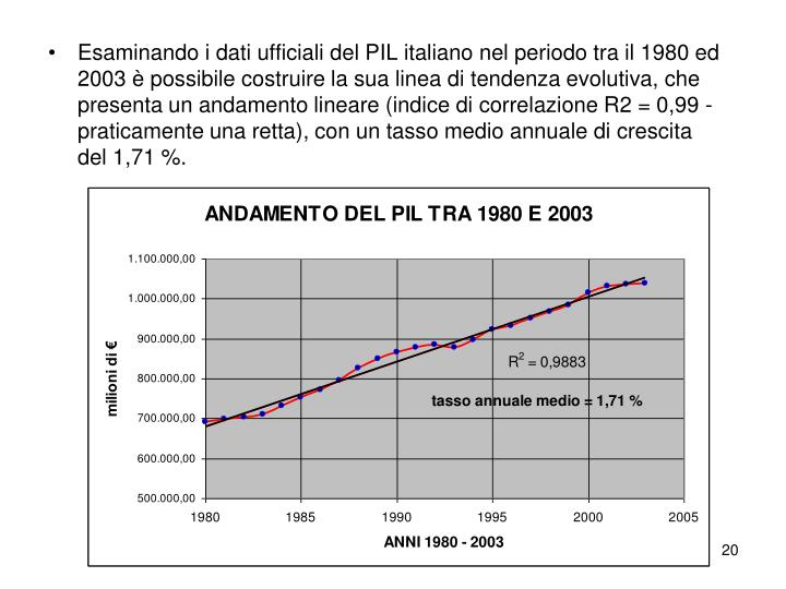 Esaminando i dati ufficiali del PIL italiano nel periodo tra il 1980 ed 2003 è possibile costruire la sua linea di tendenza evolutiva, che presenta un andamento lineare (indice di correlazione R2 = 0,99 - praticamente una retta), con un tasso medio annuale di crescita del 1,71 %.