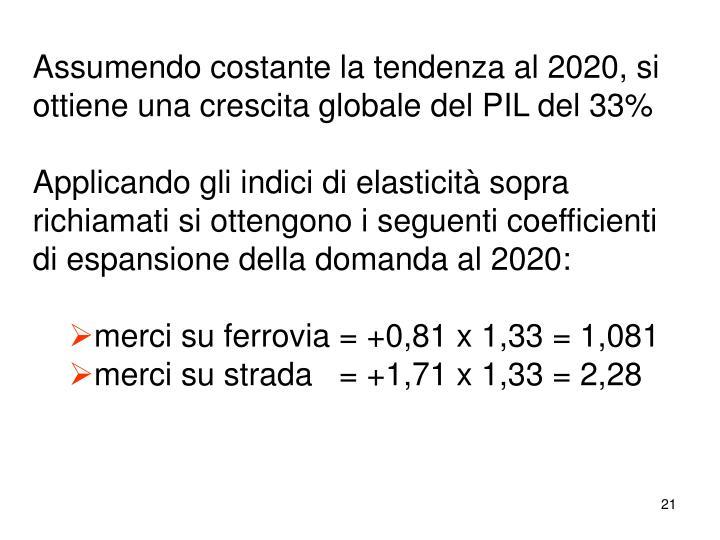 Assumendo costante la tendenza al 2020, si ottiene una crescita globale del PIL del 33%
