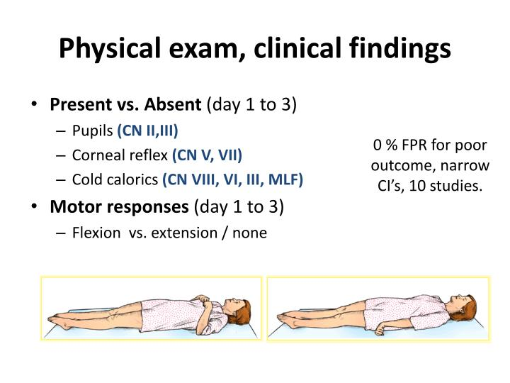Physical exam, clinical findings