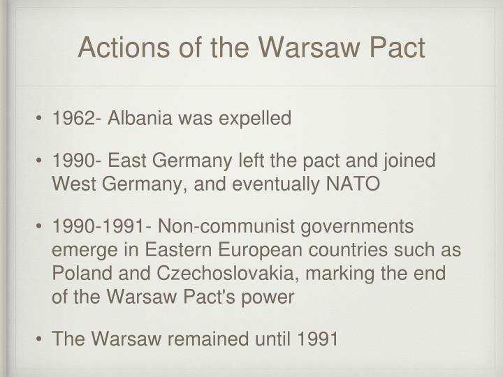 Actions of the Warsaw Pact