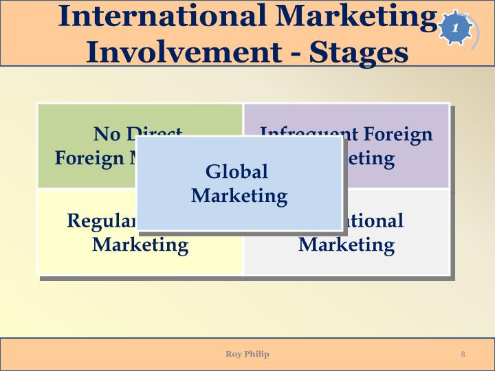 scope of international advertising The denver-based company's digital agency advertising business, v digital  in  the united states along with a growing presence in international markets.