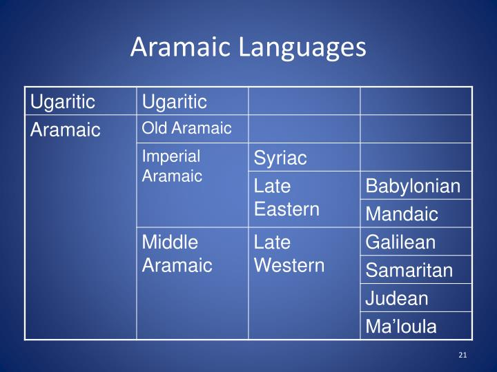 Aramaic Languages