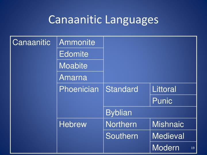 Canaanitic Languages
