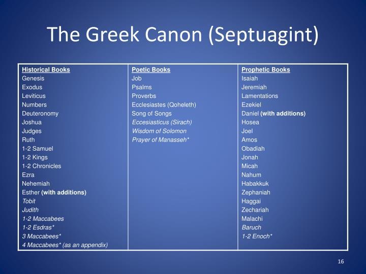 The Greek Canon (Septuagint)