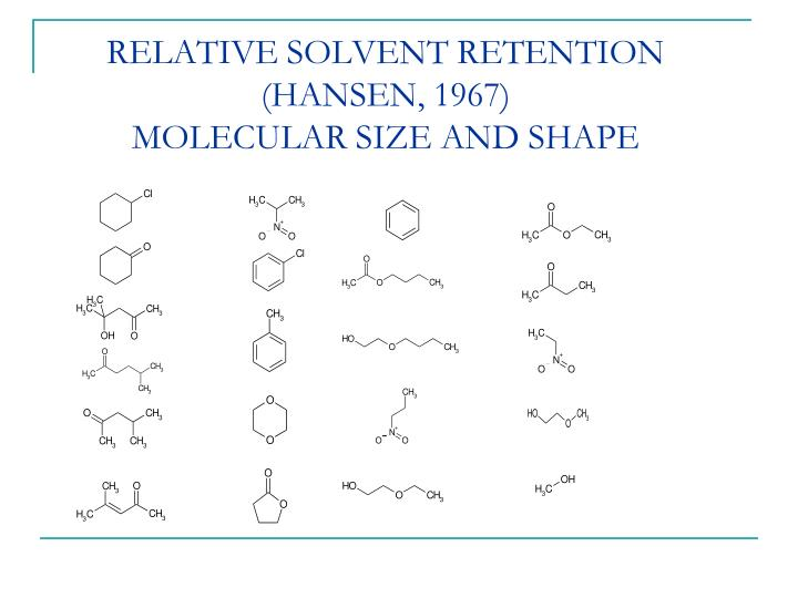 RELATIVE SOLVENT RETENTION (HANSEN, 1967)