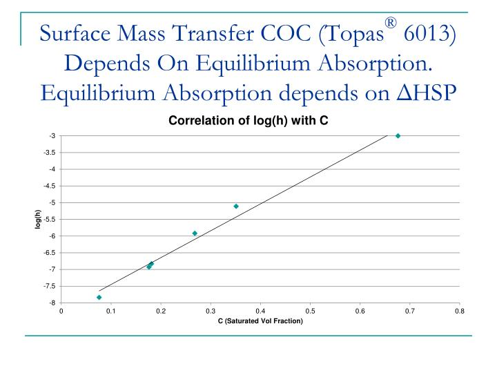 Surface Mass Transfer COC (