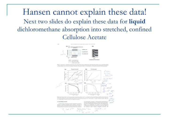 Hansen cannot explain these data!