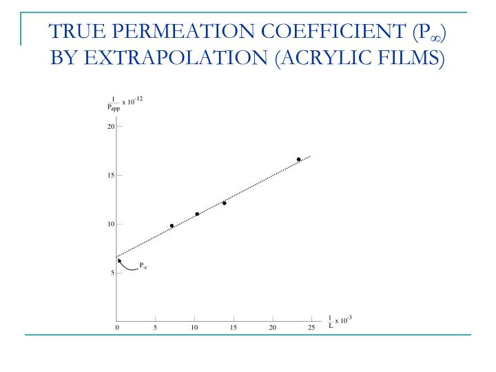 TRUE PERMEATION COEFFICIENT (P