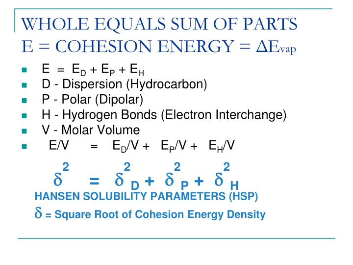 WHOLE EQUALS SUM OF PARTS