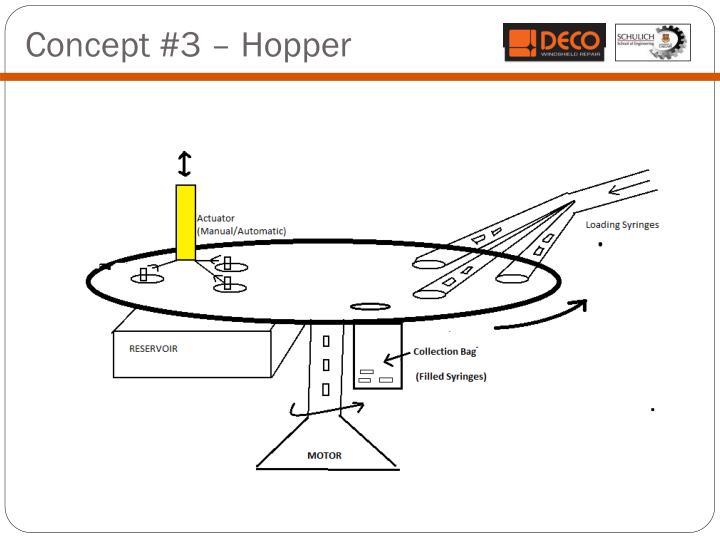 Concept #3 – Hopper