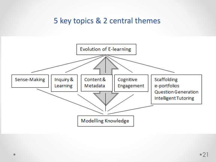 5 key topics & 2 central themes