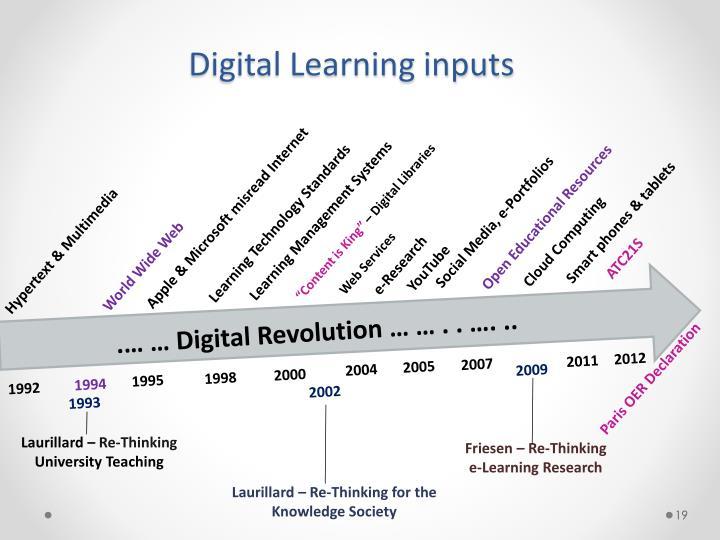 Digital Learning inputs