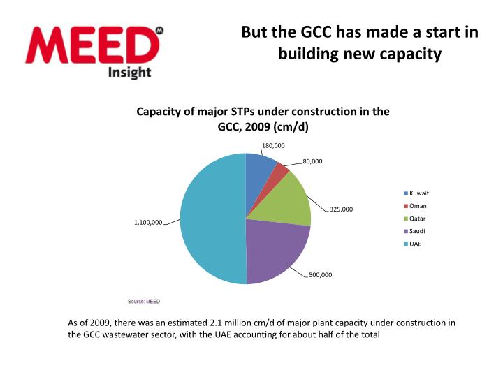 But the GCC has made a start in building new capacity