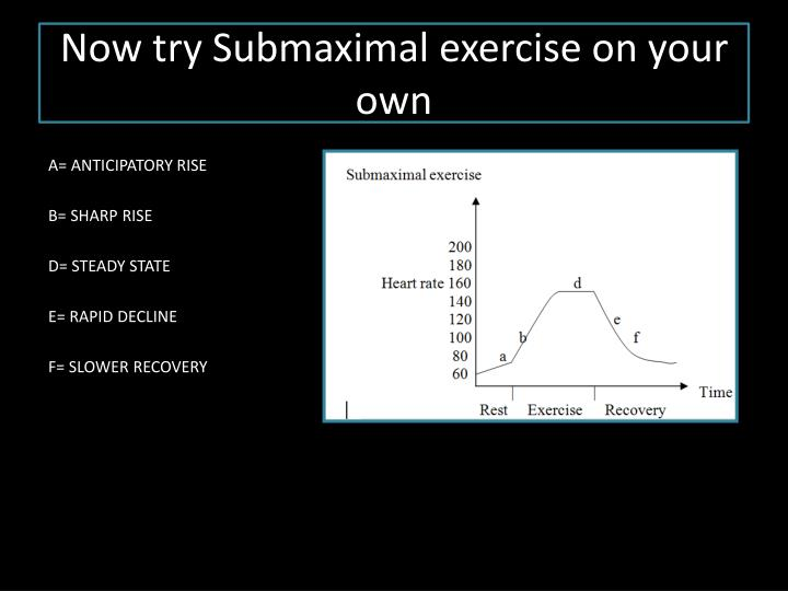 Now try Submaximal exercise on your own