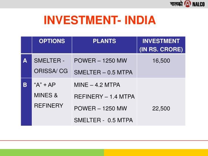 INVESTMENT- INDIA