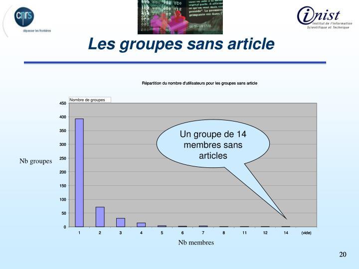 Les groupes sans article