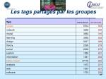 les tags partag s par les groupes