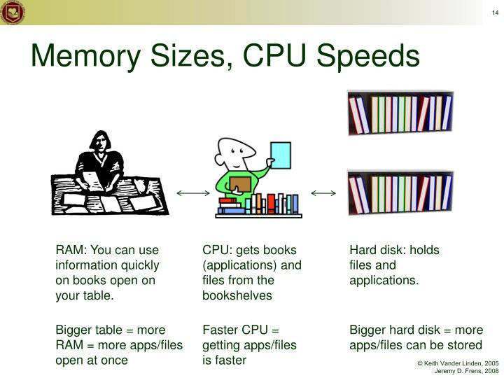 Memory Sizes, CPU Speeds