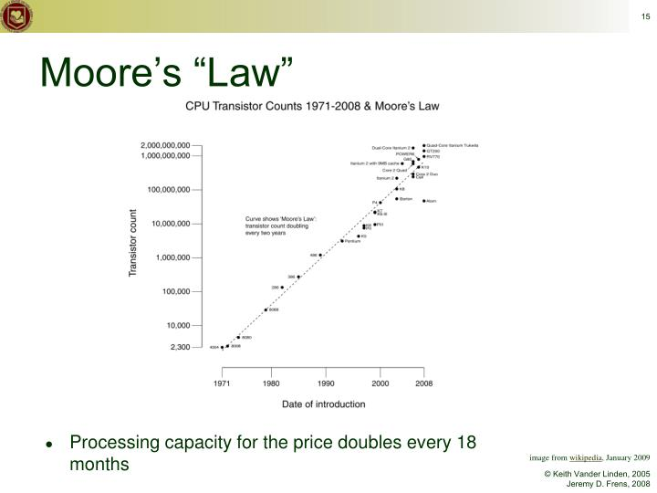 """Moore's """"Law"""""""