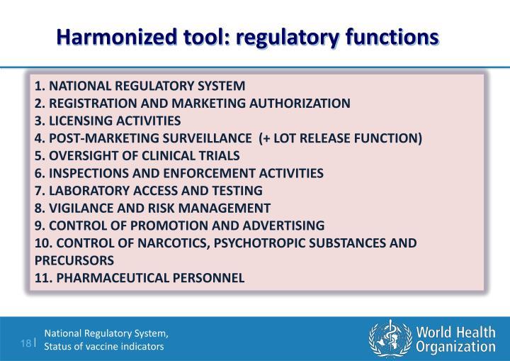 Harmonized tool: regulatory functions