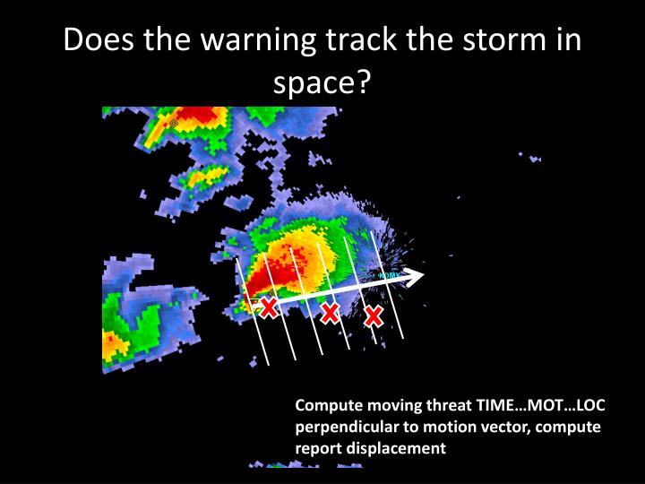 Does the warning track the storm in space?