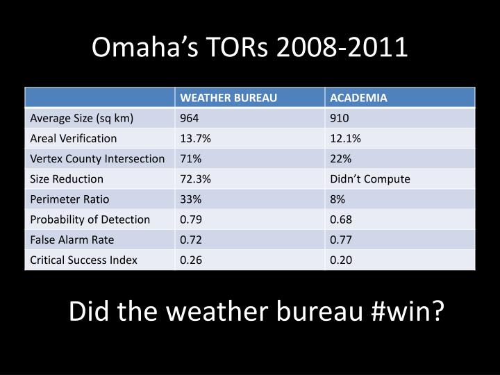 Omaha's TORs 2008-2011