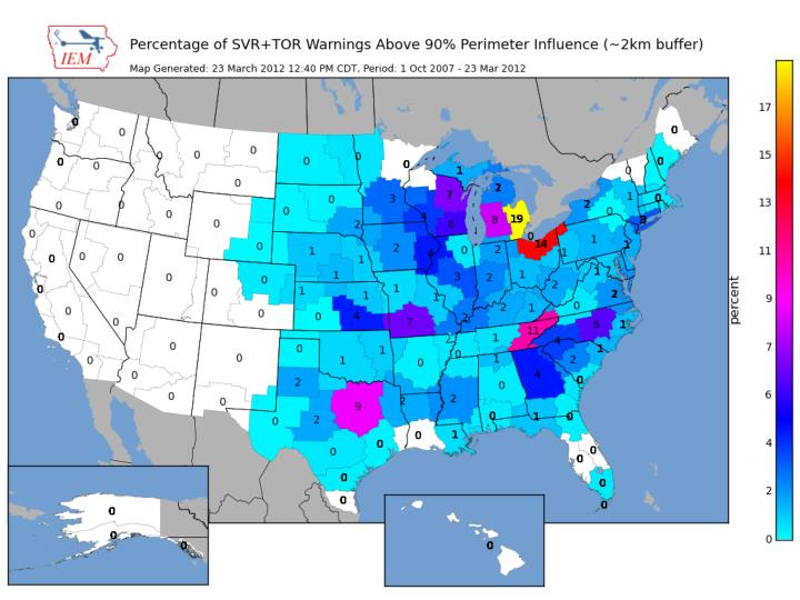 ~ 2 % of all warnings