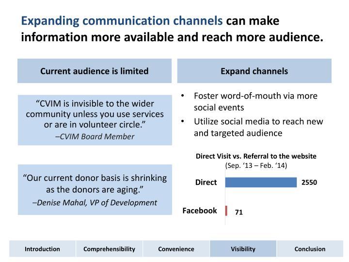 Expanding communication channels