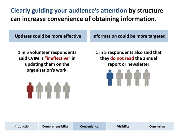 Clearly guiding your audience's attention
