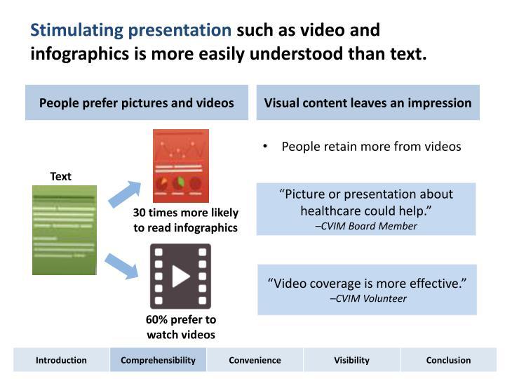 Stimulating presentation