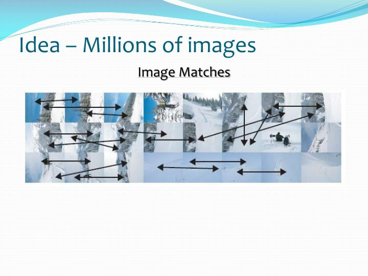 Idea – Millions of images