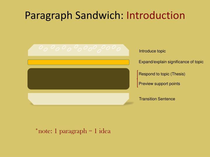 Paragraph Sandwich: